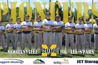 Throwback Baseball Jerseys, Astros, Custom Sublimated Jerseys, All-Star Uniforms