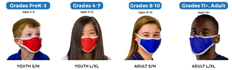 Class Mask Sizing